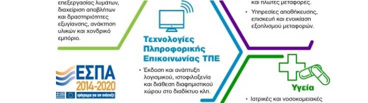 Δραστηριότητες (ΚΑΔ) μικρών επιχειρήσεων που επιδοτούνται από το νέο πρόγραμμα ΕΣΠΑ 2014-2020