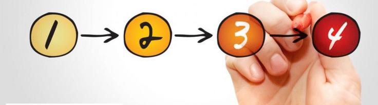 4 βήματα για την επιτυχή υλοποίηση επενδύσεων φαρμακευτικής κάνναβης